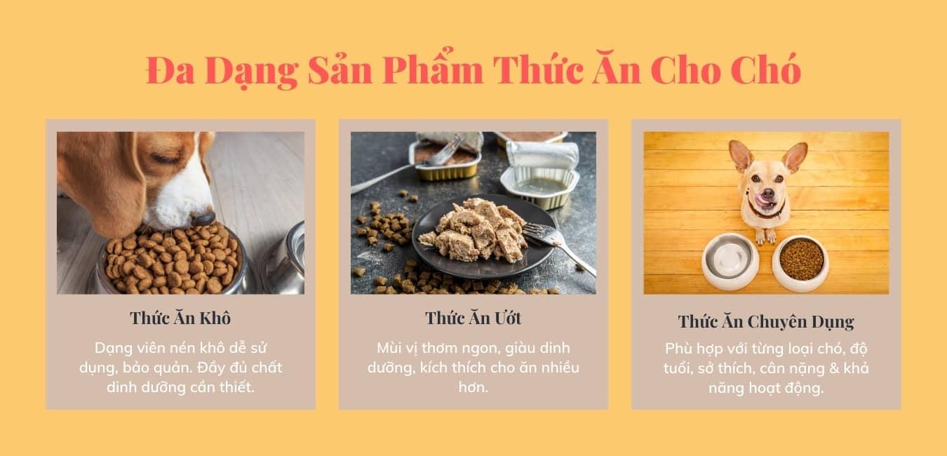 Banner Danh Mục Thức Ăn Cho Chó 2